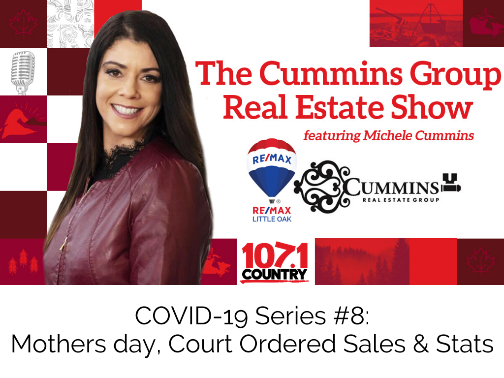COVID-19 Series #8: Mothers day, Court Ordered Sales And Stats