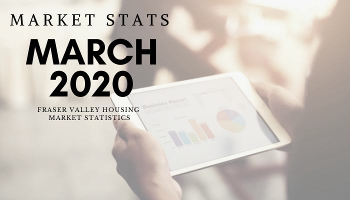 March 2020 Fraser Valley Market Stats