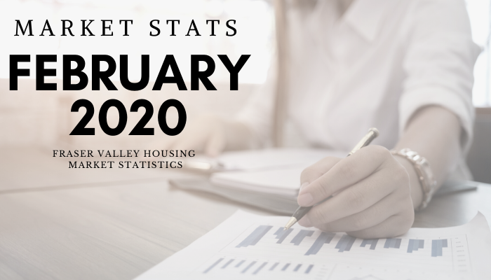 February 2020 Fraser Valley Market Stats